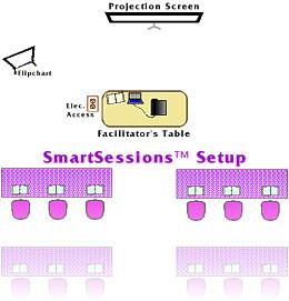 smart_session_setup